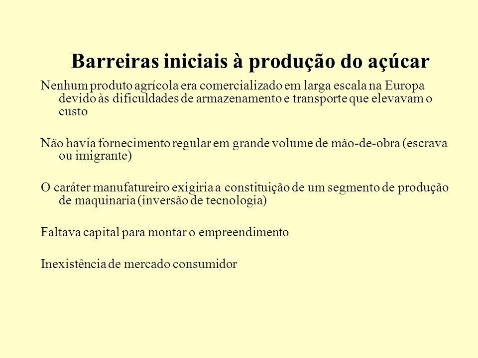 Barreiras iniciais à produção do açúcar Nenhum produto agrícola era comercializado em larga escala na Europa devido às dificuldades de armazenamento e