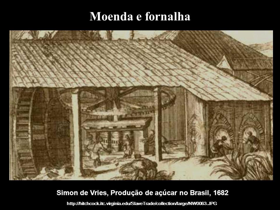 Simon de Vries, Produção de açúcar no Brasil, 1682 http://hitchcock.itc.virginia.edu/SlaveTrade/collection/large/NW0063.JPG Moenda e fornalha