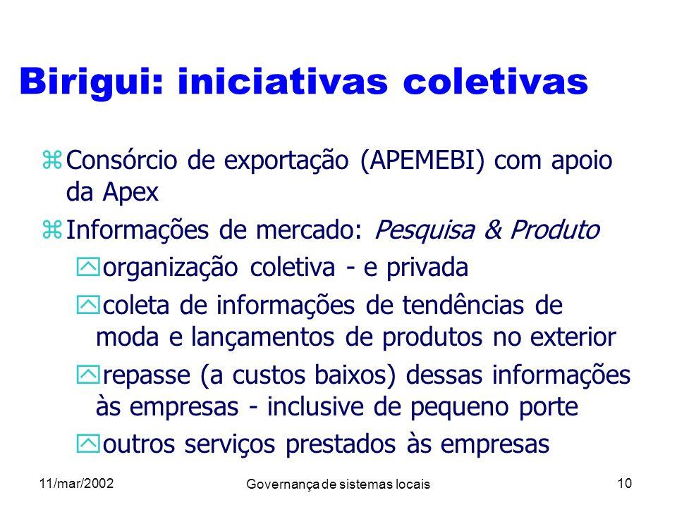 11/mar/2002 Governança de sistemas locais 10 Birigui: iniciativas coletivas zConsórcio de exportação (APEMEBI) com apoio da Apex zInformações de merca