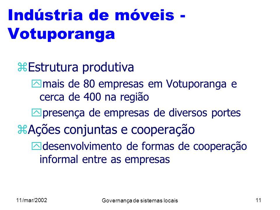 11/mar/2002 Governança de sistemas locais 11 Indústria de móveis - Votuporanga zEstrutura produtiva ymais de 80 empresas em Votuporanga e cerca de 400
