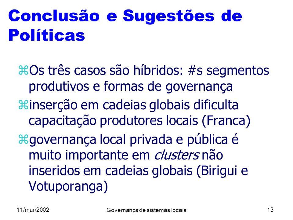11/mar/2002 Governança de sistemas locais 13 Conclusão e Sugestões de Políticas zOs três casos são híbridos: #s segmentos produtivos e formas de gover