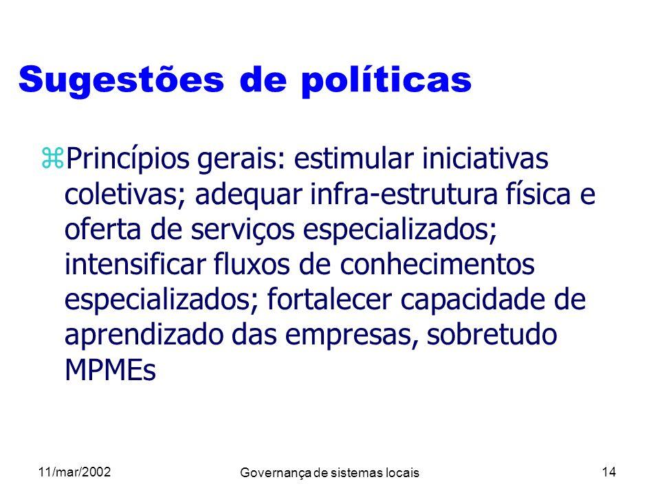 11/mar/2002 Governança de sistemas locais 14 Sugestões de políticas zPrincípios gerais: estimular iniciativas coletivas; adequar infra-estrutura físic