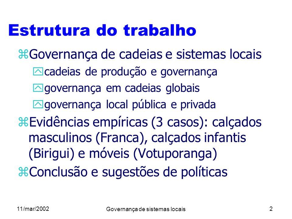11/mar/2002 Governança de sistemas locais 2 Estrutura do trabalho zGovernança de cadeias e sistemas locais ycadeias de produção e governança ygovernan