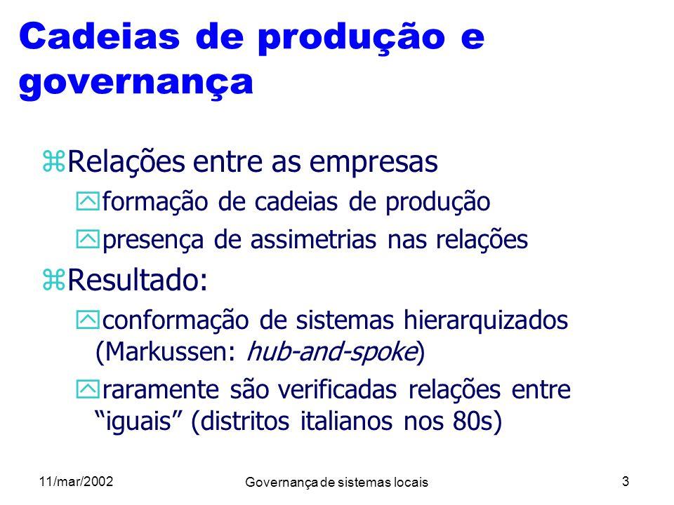 11/mar/2002 Governança de sistemas locais 3 Cadeias de produção e governança zRelações entre as empresas yformação de cadeias de produção ypresença de