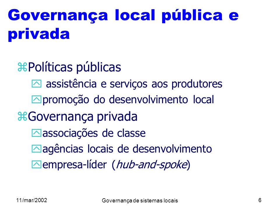11/mar/2002 Governança de sistemas locais 6 Governança local pública e privada zPolíticas públicas y assistência e serviços aos produtores ypromoção d