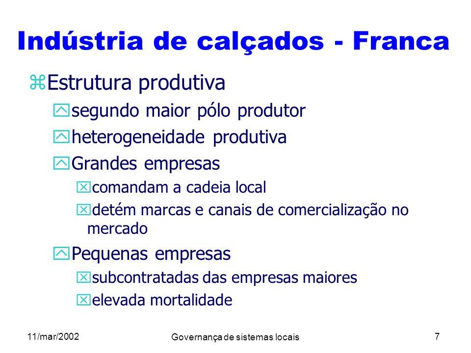 11/mar/2002 Governança de sistemas locais 7 Indústria de calçados - Franca zEstrutura produtiva ysegundo maior pólo produtor yheterogeneidade produtiv