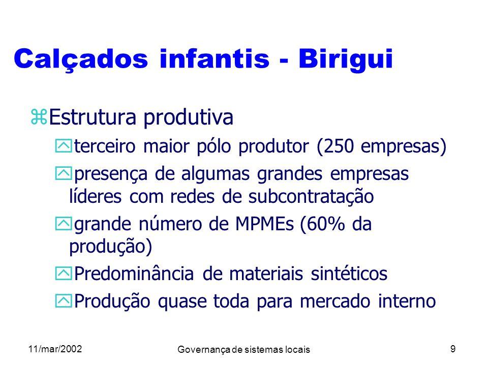 11/mar/2002 Governança de sistemas locais 9 Calçados infantis - Birigui zEstrutura produtiva yterceiro maior pólo produtor (250 empresas) ypresença de
