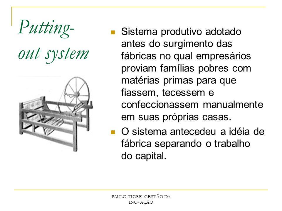PAULO TIGRE, GESTÃO DA INOVAÇÃO Putting- out system Sistema produtivo adotado antes do surgimento das fábricas no qual empresários proviam famílias po