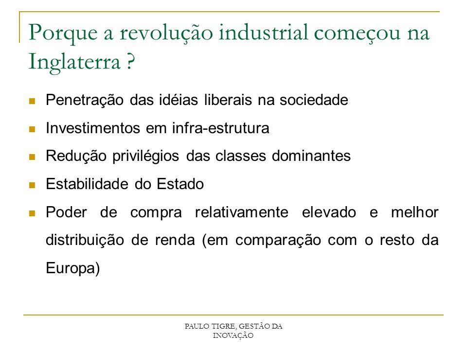 PAULO TIGRE, GESTÃO DA INOVAÇÃO Porque a revolução industrial começou na Inglaterra ? Penetração das idéias liberais na sociedade Investimentos em inf