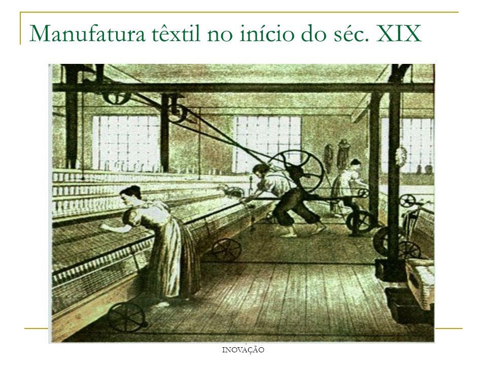 PAULO TIGRE, GESTÃO DA INOVAÇÃO Manufatura têxtil no início do séc. XIX