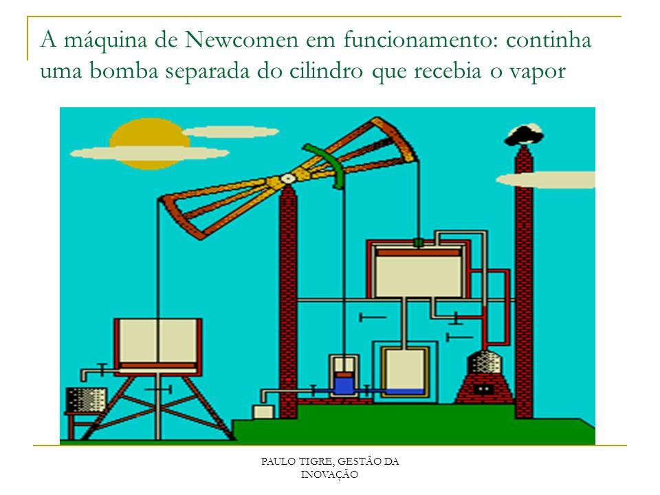 PAULO TIGRE, GESTÃO DA INOVAÇÃO A máquina de Newcomen em funcionamento: continha uma bomba separada do cilindro que recebia o vapor