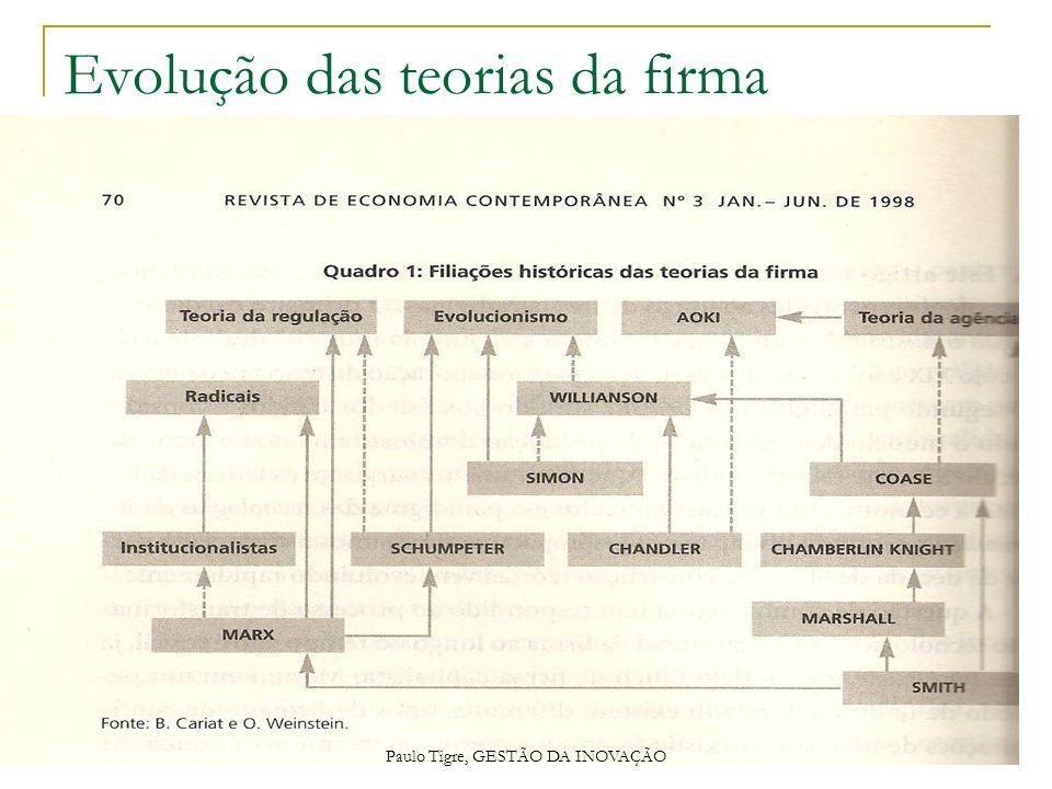 PAULO TIGRE, GESTÃO DA INOVAÇÃO Adam Smith e A Riqueza das Nações