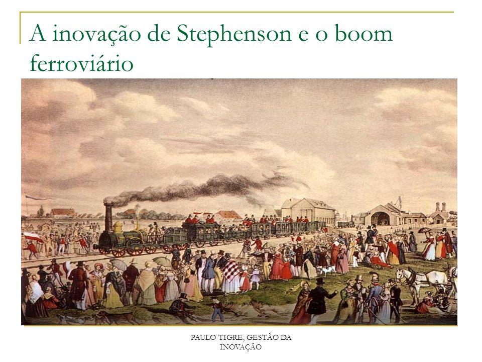 PAULO TIGRE, GESTÃO DA INOVAÇÃO A inovação de Stephenson e o boom ferroviário