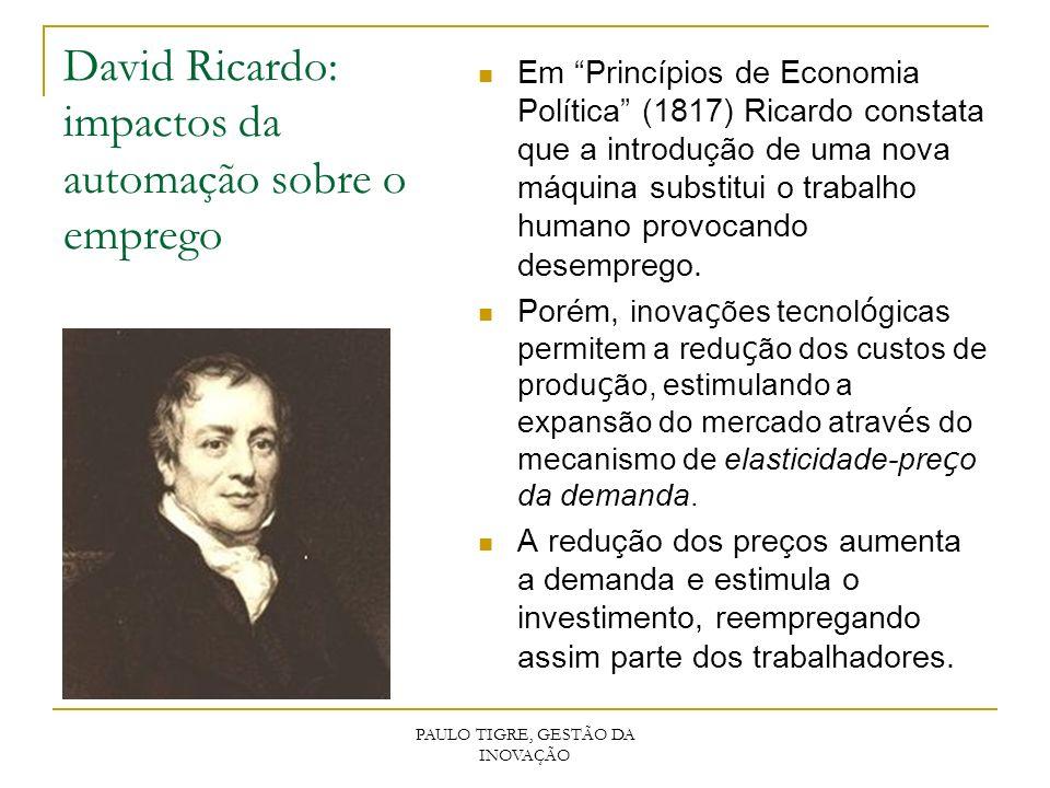 PAULO TIGRE, GESTÃO DA INOVAÇÃO David Ricardo: impactos da automação sobre o emprego Em Princípios de Economia Política (1817) Ricardo constata que a