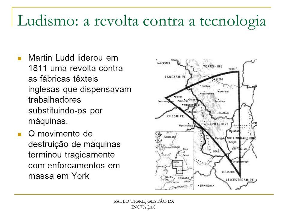 PAULO TIGRE, GESTÃO DA INOVAÇÃO Ludismo: a revolta contra a tecnologia Martin Ludd liderou em 1811 uma revolta contra as fábricas têxteis inglesas que