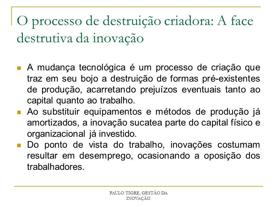 PAULO TIGRE, GESTÃO DA INOVAÇÃO O processo de destruição criadora: A face destrutiva da inovação A mudança tecnológica é um processo de criação que tr