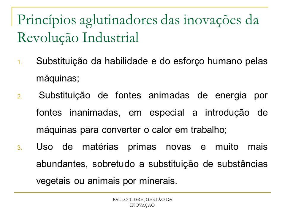 PAULO TIGRE, GESTÃO DA INOVAÇÃO Princípios aglutinadores das inovações da Revolução Industrial 1. Substituição da habilidade e do esforço humano pelas