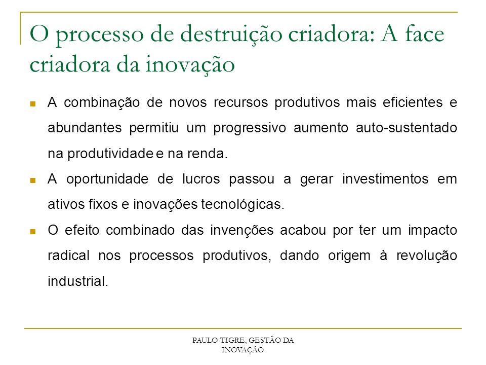 PAULO TIGRE, GESTÃO DA INOVAÇÃO O processo de destruição criadora: A face criadora da inovação A combinação de novos recursos produtivos mais eficient
