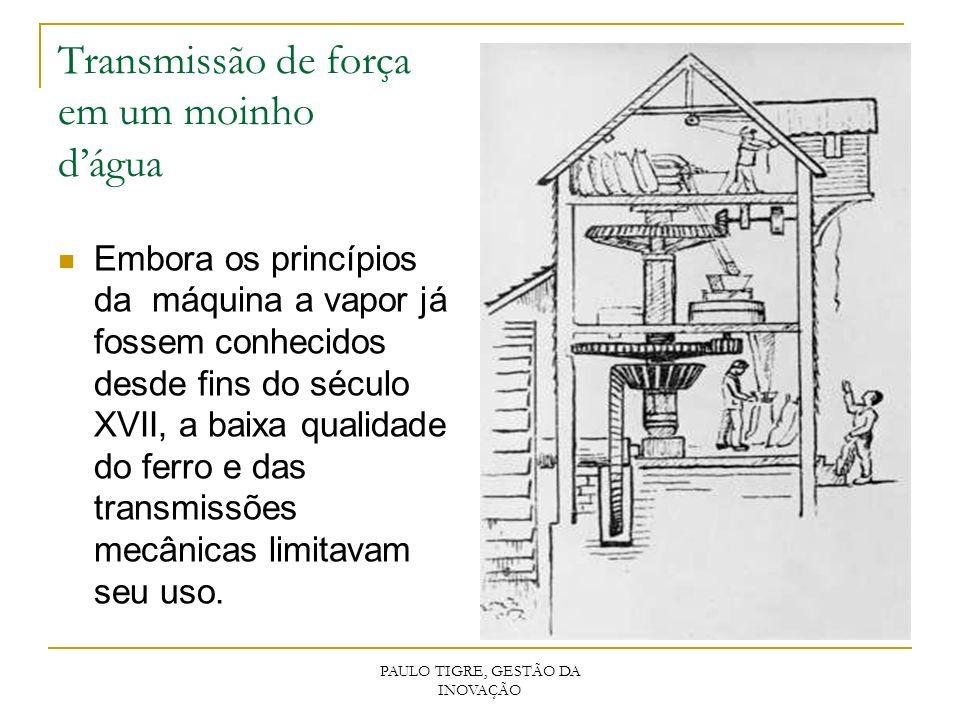 PAULO TIGRE, GESTÃO DA INOVAÇÃO Transmissão de força em um moinho dágua Embora os princípios da máquina a vapor já fossem conhecidos desde fins do séc