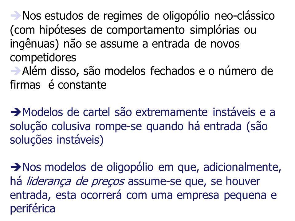 Nos estudos de regimes de oligopólio neo-clássico (com hipóteses de comportamento simplórias ou ingênuas) não se assume a entrada de novos competidore