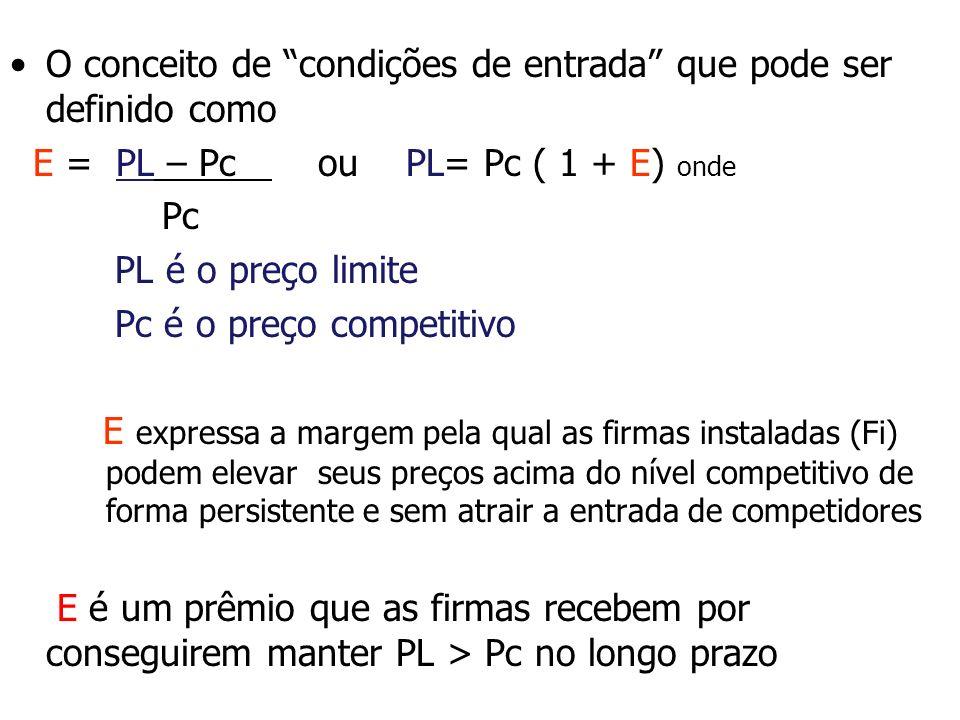 O conceito de condições de entrada que pode ser definido como E = PL – Pc ou PL= Pc ( 1 + E) onde Pc PL é o preço limite Pc é o preço competitivo E ex