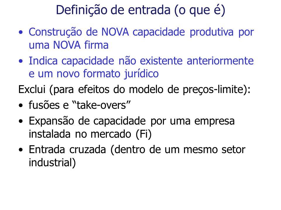 Definição de entrada (o que é) Construção de NOVA capacidade produtiva por uma NOVA firma Indica capacidade não existente anteriormente e um novo form