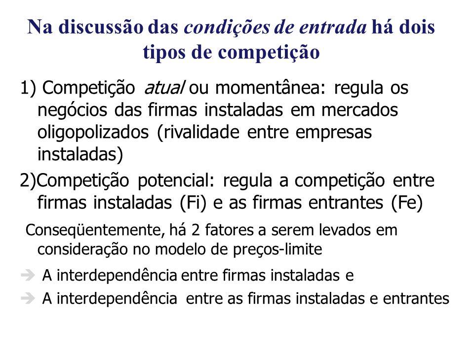 Na discussão das condições de entrada há dois tipos de competição 1) Competição atual ou momentânea: regula os negócios das firmas instaladas em merca
