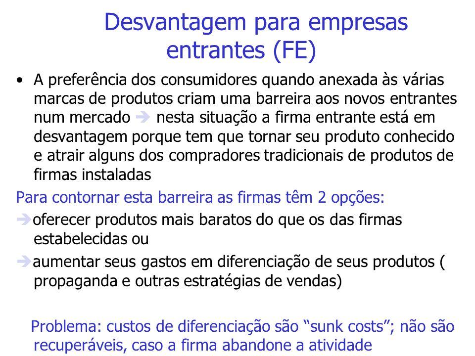 Desvantagem para empresas entrantes (FE) A preferência dos consumidores quando anexada às várias marcas de produtos criam uma barreira aos novos entra