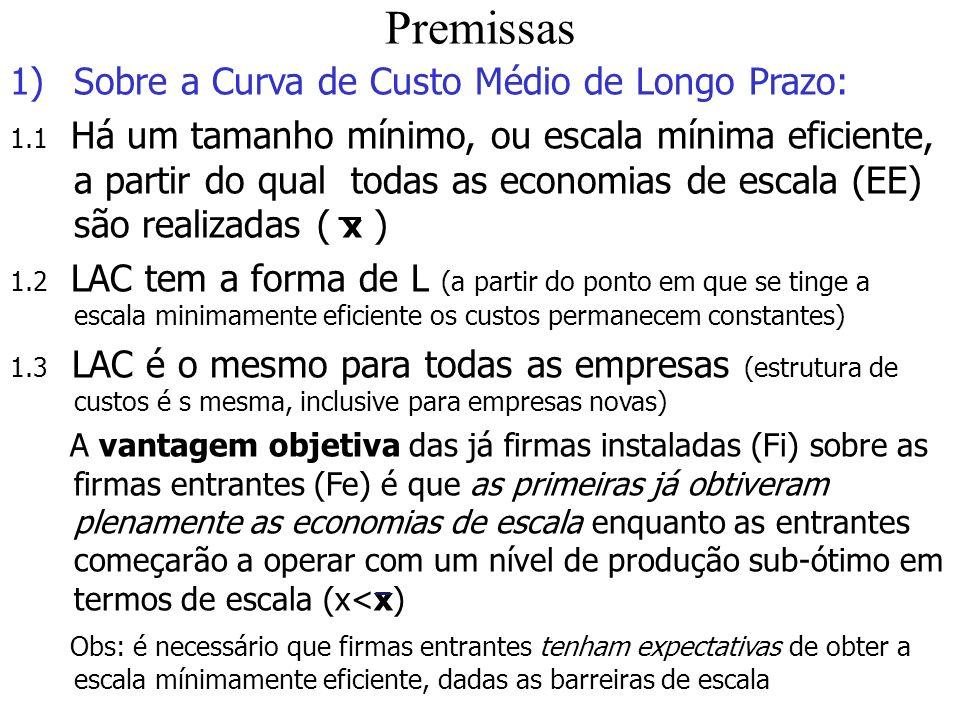 Premissas 1)Sobre a Curva de Custo Médio de Longo Prazo: 1.1 Há um tamanho mínimo, ou escala mínima eficiente, a partir do qual todas as economias de