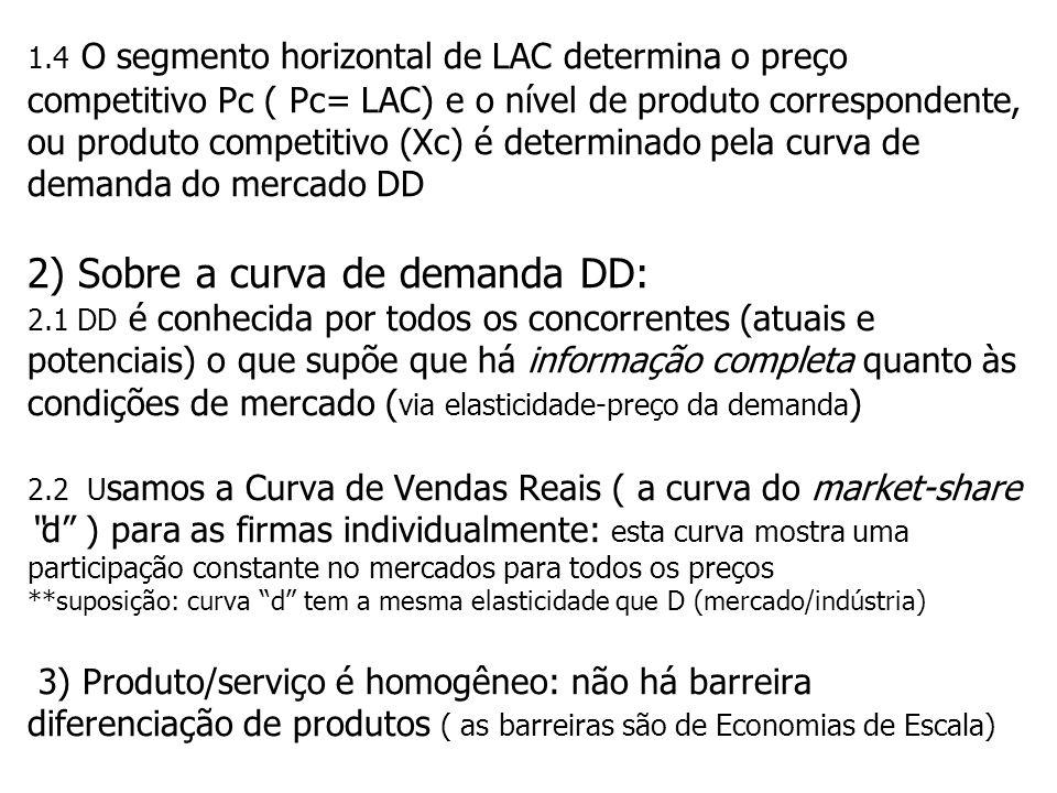 1.4 O segmento horizontal de LAC determina o preço competitivo Pc ( Pc= LAC) e o nível de produto correspondente, ou produto competitivo (Xc) é determ