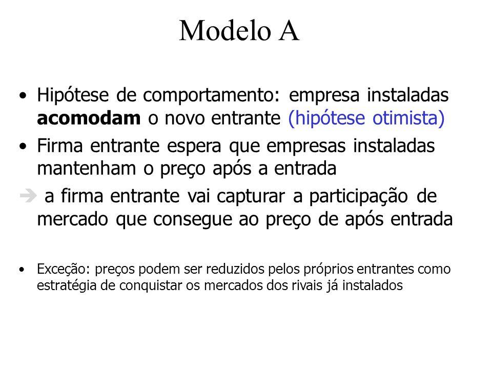 Modelo A Hipótese de comportamento: empresa instaladas acomodam o novo entrante (hipótese otimista) Firma entrante espera que empresas instaladas mant