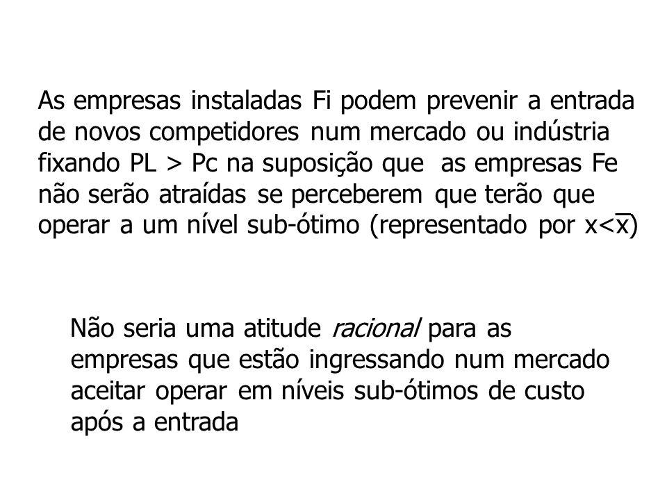 As empresas instaladas Fi podem prevenir a entrada de novos competidores num mercado ou indústria fixando PL > Pc na suposição que as empresas Fe não