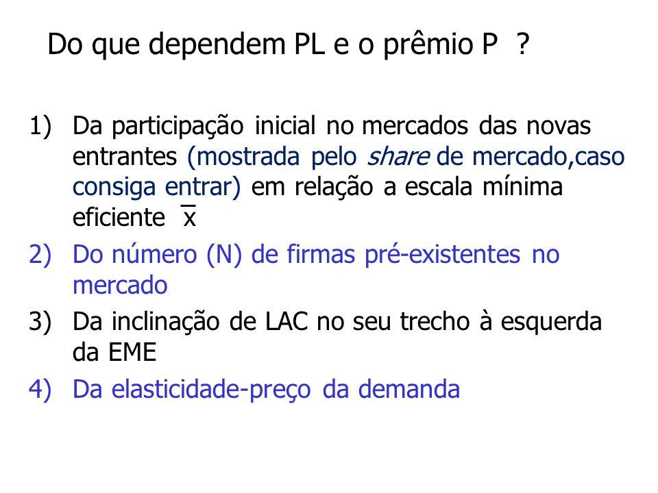 Do que dependem PL e o prêmio P ? 1)Da participação inicial no mercados das novas entrantes (mostrada pelo share de mercado,caso consiga entrar) em re