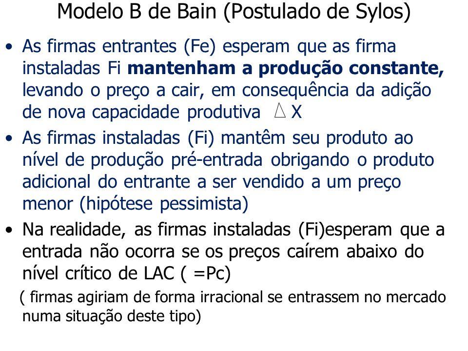 Modelo B de Bain (Postulado de Sylos) As firmas entrantes (Fe) esperam que as firma instaladas Fi mantenham a produção constante, levando o preço a ca