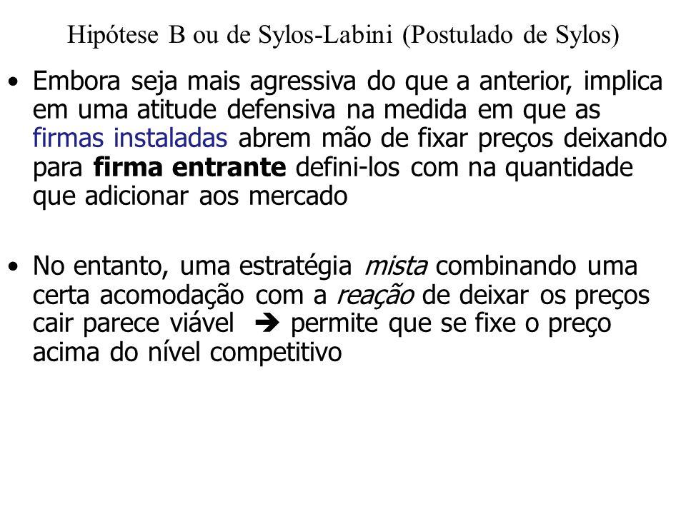 Hipótese B ou de Sylos-Labini (Postulado de Sylos) Embora seja mais agressiva do que a anterior, implica em uma atitude defensiva na medida em que as