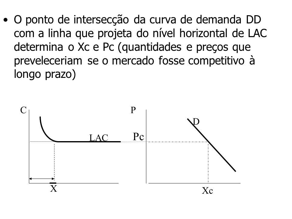 O ponto de intersecção da curva de demanda DD com a linha que projeta do nível horizontal de LAC determina o Xc e Pc (quantidades e preços que prevele