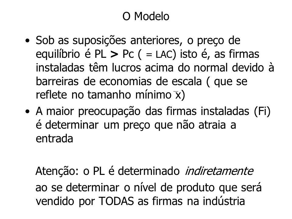 O Modelo Sob as suposições anteriores, o preço de equilíbrio é PL > Pc ( = LAC ) isto é, as firmas instaladas têm lucros acima do normal devido à barr