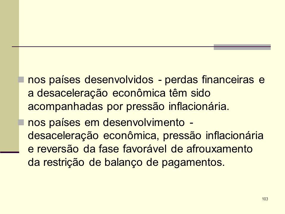 103 nos países desenvolvidos - perdas financeiras e a desaceleração econômica têm sido acompanhadas por pressão inflacionária. nos países em desenvolv
