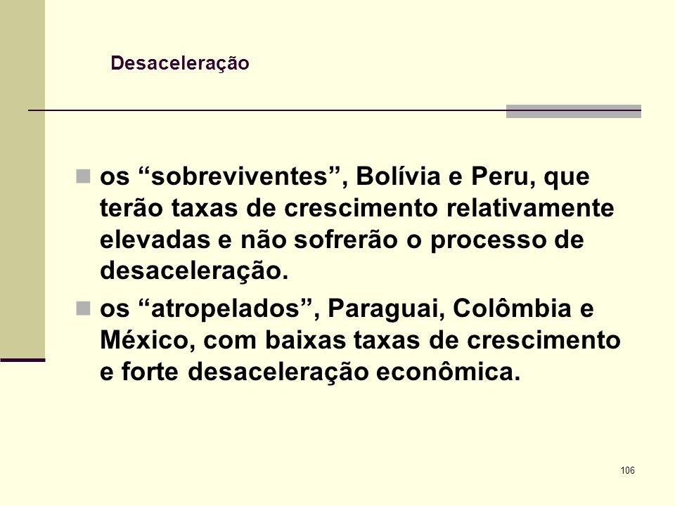 106 Desaceleração os sobreviventes, Bolívia e Peru, que terão taxas de crescimento relativamente elevadas e não sofrerão o processo de desaceleração.