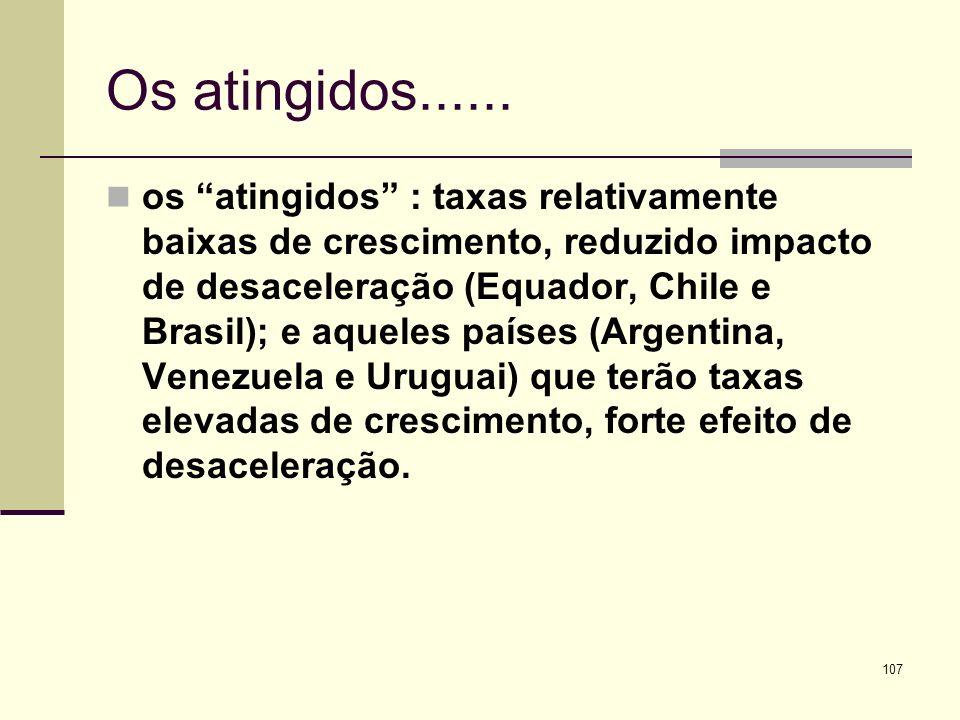 107 Os atingidos...... os atingidos : taxas relativamente baixas de crescimento, reduzido impacto de desaceleração (Equador, Chile e Brasil); e aquele