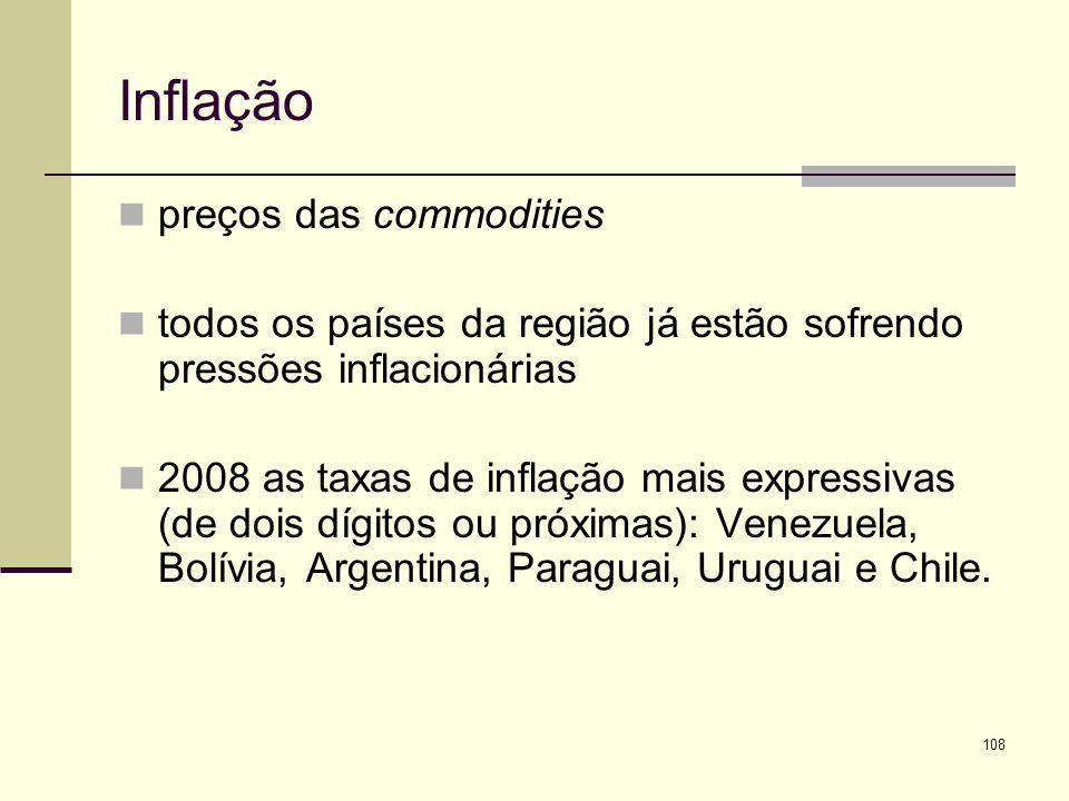 108 Inflação preços das commodities todos os países da região já estão sofrendo pressões inflacionárias 2008 as taxas de inflação mais expressivas (de