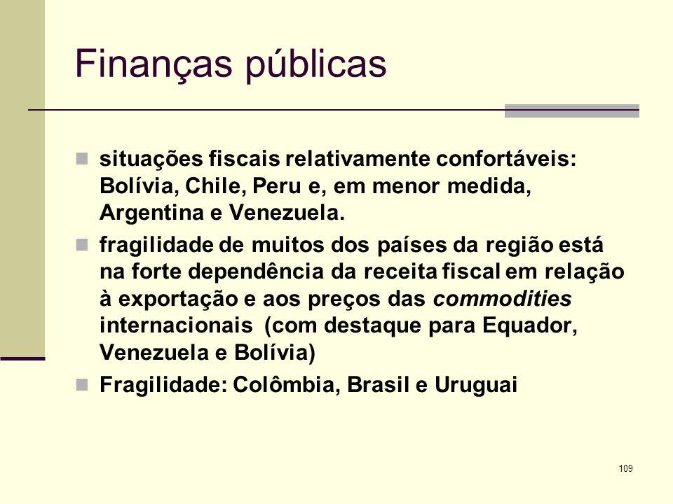 109 Finanças públicas situações fiscais relativamente confortáveis: Bolívia, Chile, Peru e, em menor medida, Argentina e Venezuela. fragilidade de mui