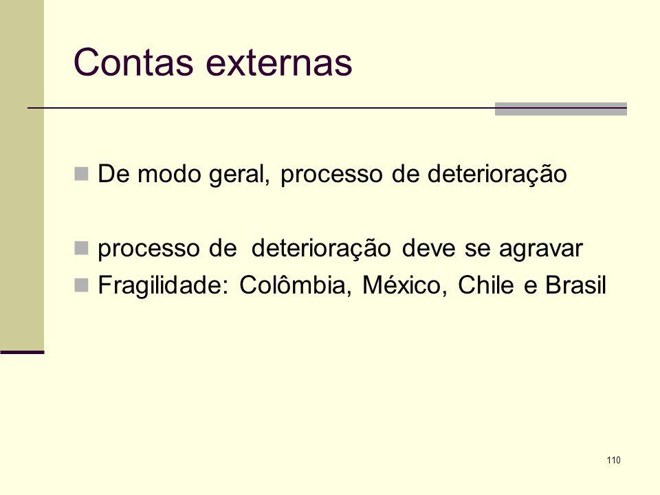 110 Contas externas De modo geral, processo de deterioração processo de deterioração deve se agravar Fragilidade: Colômbia, México, Chile e Brasil