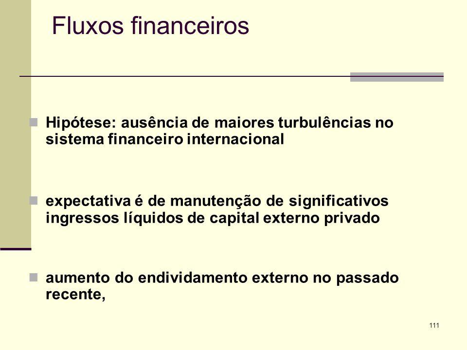 111 Fluxos financeiros Hipótese: ausência de maiores turbulências no sistema financeiro internacional expectativa é de manutenção de significativos in