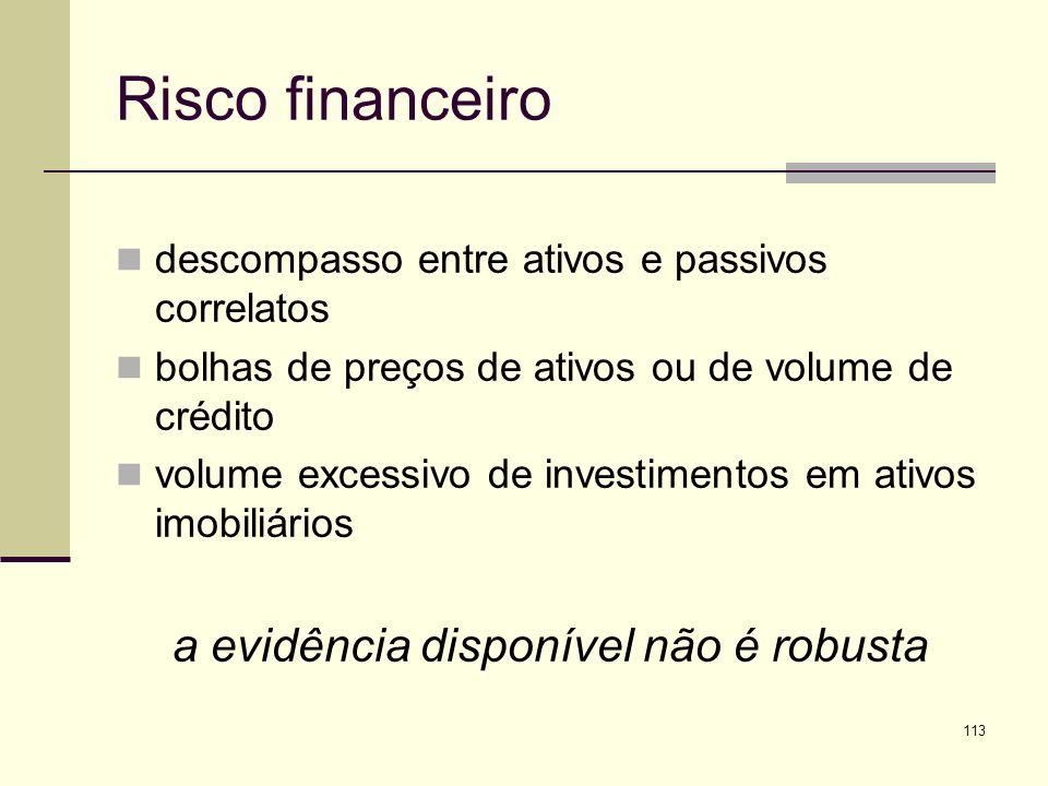 113 Risco financeiro descompasso entre ativos e passivos correlatos bolhas de preços de ativos ou de volume de crédito volume excessivo de investiment