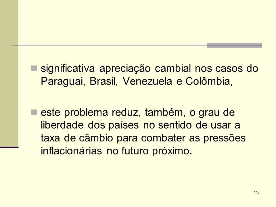 116 significativa apreciação cambial nos casos do Paraguai, Brasil, Venezuela e Colômbia, este problema reduz, também, o grau de liberdade dos países