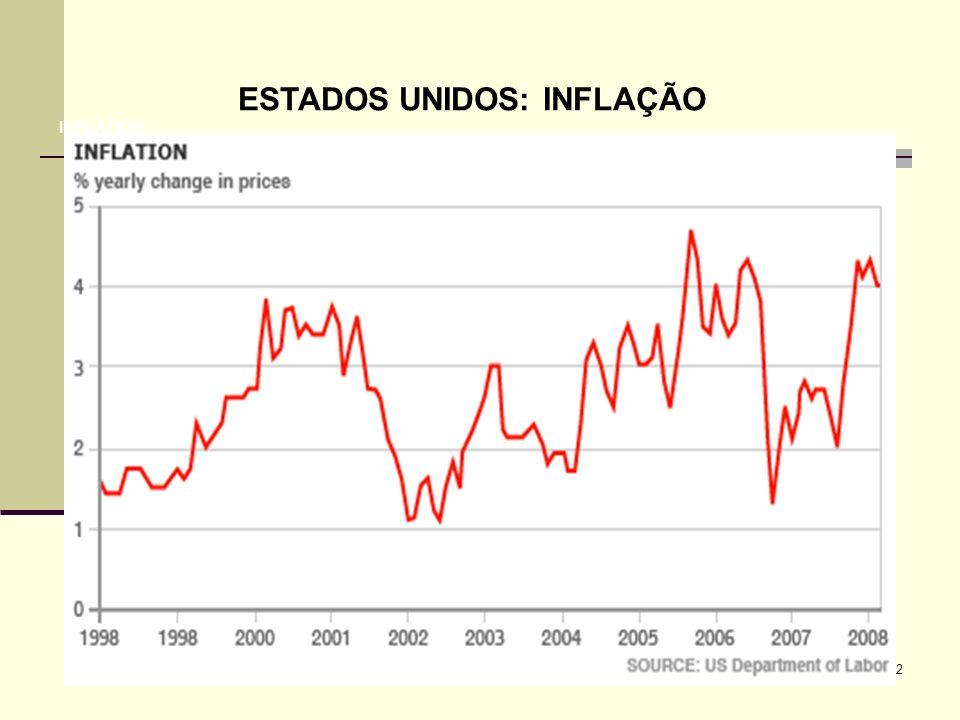 12 ESTADOS UNIDOS: INFLAÇÃO INFLATION