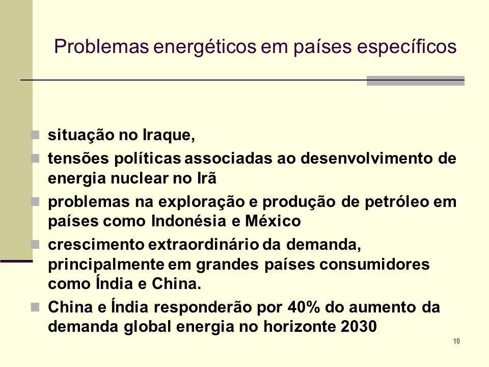 18 Problemas energéticos em países específicos situação no Iraque, tensões políticas associadas ao desenvolvimento de energia nuclear no Irã problemas
