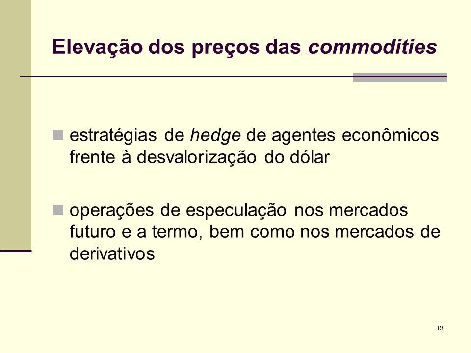 19 Elevação dos preços das commodities estratégias de hedge de agentes econômicos frente à desvalorização do dólar operações de especulação nos mercad