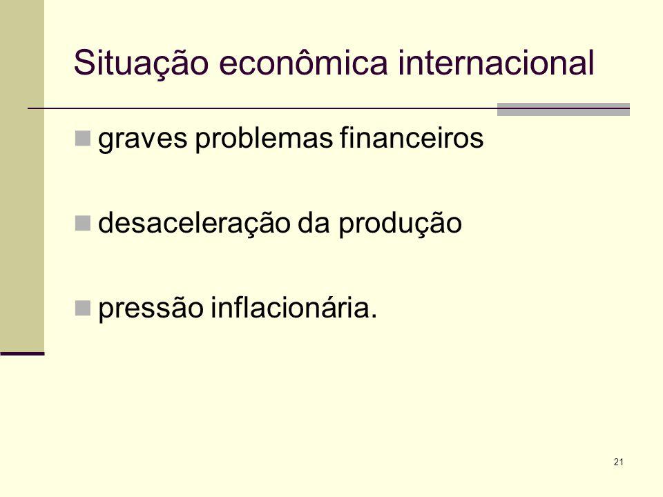 21 Situação econômica internacional graves problemas financeiros desaceleração da produção pressão inflacionária.